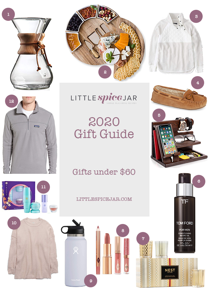 image for gifts under $60